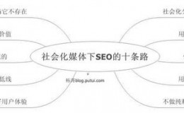 杨涛:社会化媒体下SEO的十条路