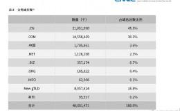 第44次《中国互联网络发展状况统计报告》下载